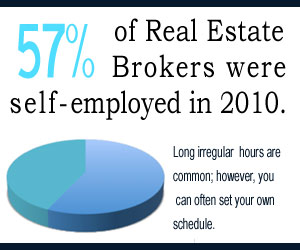 Real Estate Brokers often self employed